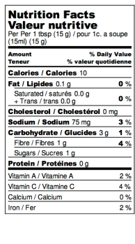 Better than K - Nutrition Label-4